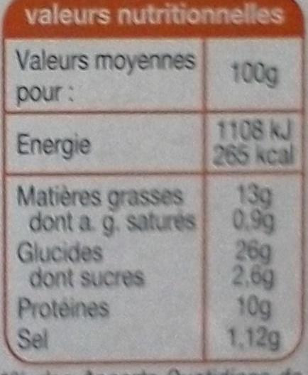Pause snack 3x Poulets emmental - salade - pain suédois - Nutrition facts
