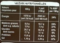 Pizza speck mozzarella - Nutrition facts - fr