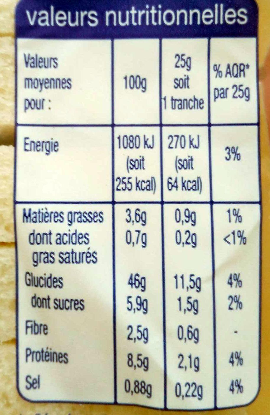 Carré de mie - Nutrition facts