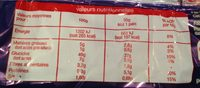 Pain Burger - Voedingswaarden - fr