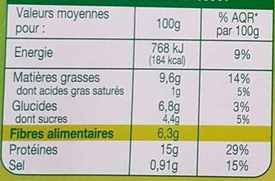 Boulettes au Soja - Tomates, Basilic - Nutrition facts - fr