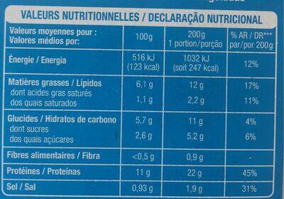 Poisson à la Bordelaise - Voedingswaarden - fr