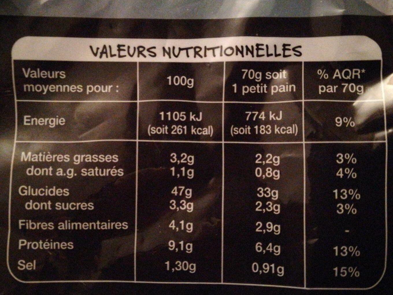 Petits Pains précuits aux graines - Voedingswaarden - fr