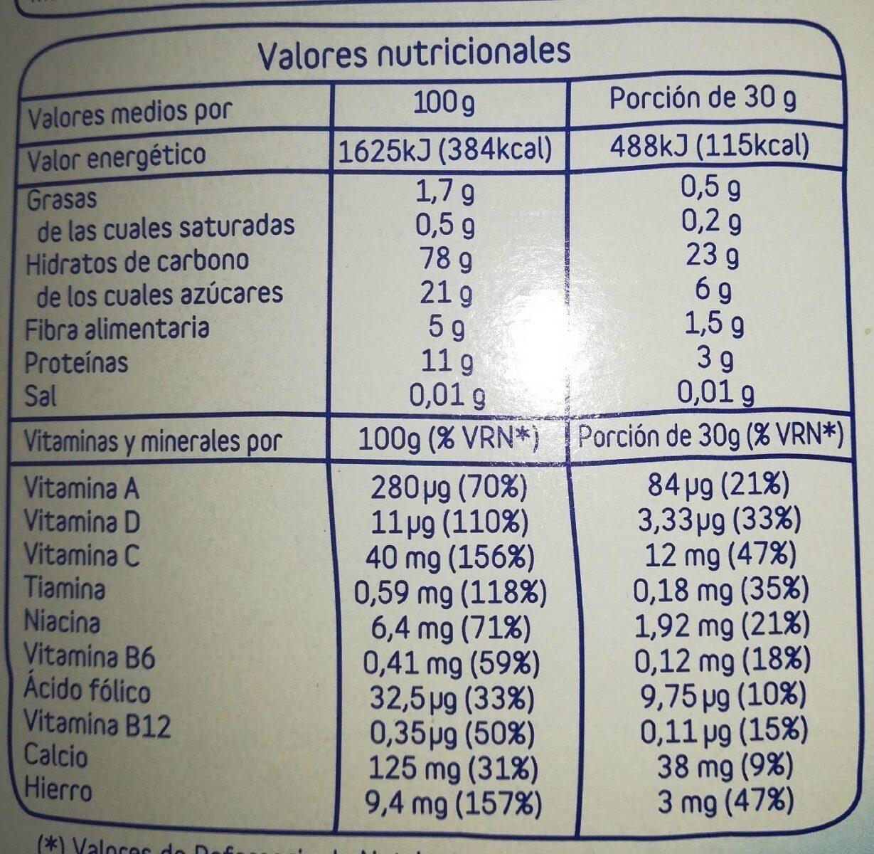 Baby multicereales con cacao - Valori nutrizionali - es