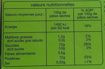 Lasagnes - Voedingswaarden - fr