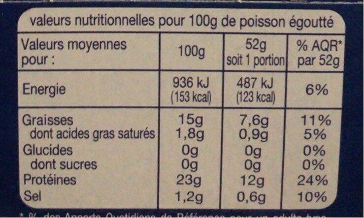 Miettes de thon a l'huile de tournesol - Valori nutrizionali - fr