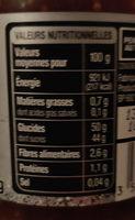 Confit de figues - Nutrition facts