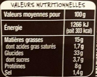 Tielles sétoises - Informations nutritionnelles