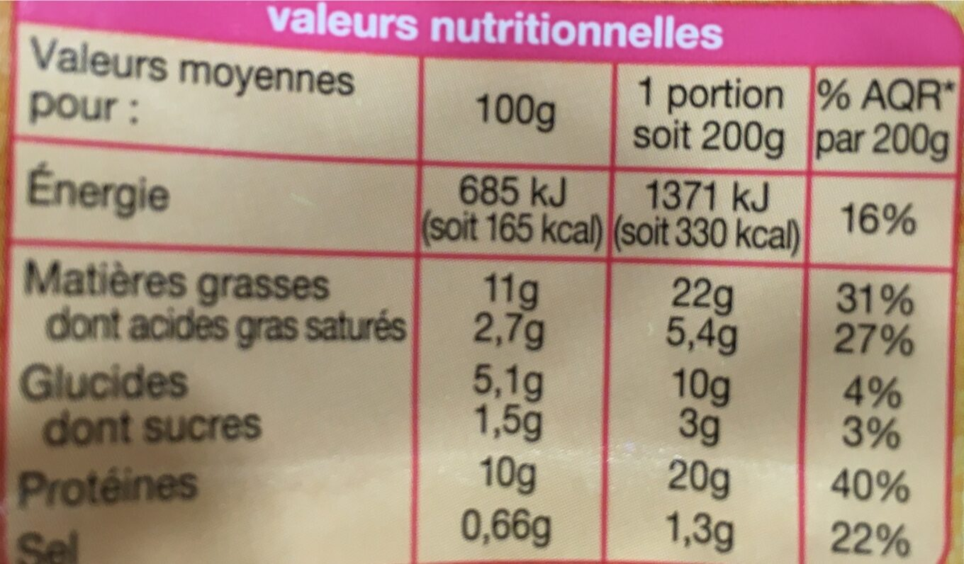 Salade parisienne - Nutrition facts - fr