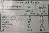 Tartelettes framboise bio - Informations nutritionnelles - fr