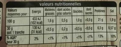 Filets de poulet à la moutarde - Voedingswaarden - fr