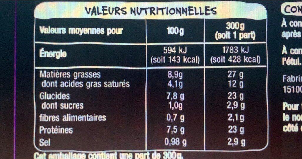 Paupiette de veau et son écrasé de pomme de terre - Valori nutrizionali - fr