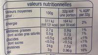 Saumon Sauvage du Pacifique Fumé au Bois de Hêtre - Nutrition facts