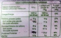 Pizza 4 fromages - Nutrition facts - fr