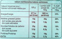 Pizza chorizo Les cuites sur pierre - Nutrition facts