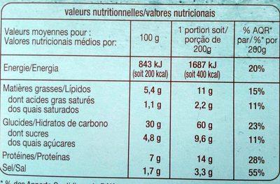 Pizza kebab Les cuites sur pierre - Informations nutritionnelles - fr
