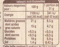 Camembert de caractère - Informations nutritionnelles - fr