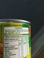 Macedoine de legumes - Ingredients - fr