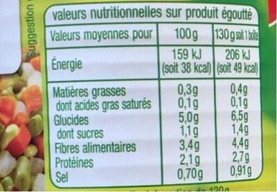 Macedoine de legumes - Nutrition facts - fr