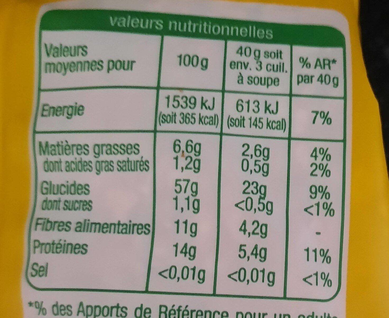 Flocon d'avoine - Informations nutritionnelles - fr