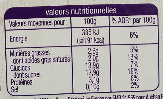 Juste 3 mangue - Informations nutritionnelles
