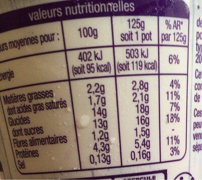 Yaourt de brebis sur lit de fruits rouges - Informations nutritionnelles