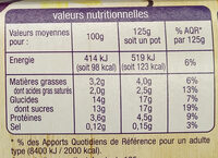 Yaourt cremeux mangue vanille - Voedingswaarden - fr