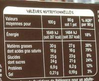 Mousse au café gourmande - Informations nutritionnelles