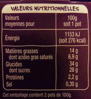 Banoffee Banane Caramel - Nutrition facts