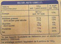 Cordon Bleu Poulet - Voedingswaarden - fr