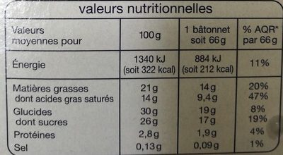 AUCHAN - Glace vanille sorbet fruits rouge - Nutrition facts
