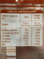 Meule fruitée - Nutrition facts - fr