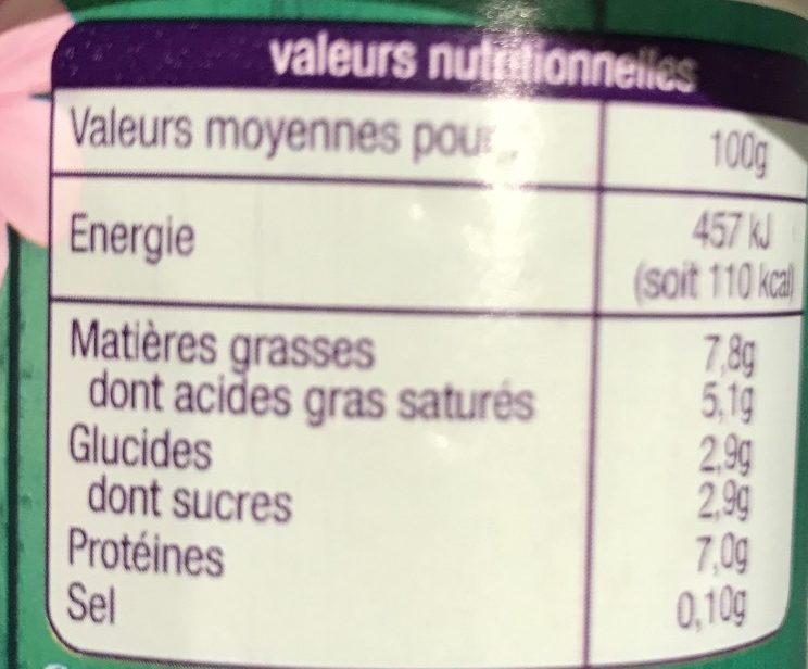 Fromage blanc 7.8% matière grasse - Informations nutritionnelles