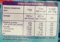 Yaourt les mixés fruits rouges sans morceaux - Informations nutritionnelles - fr