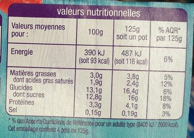 Yaourt Les mixés Fruits Rouges - Informations nutritionnelles