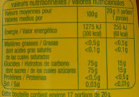 Sirop d'agave - Nutrition facts