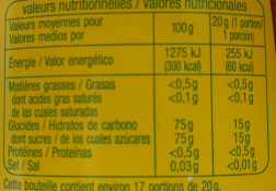 Sirop d'agave - Voedingswaarden