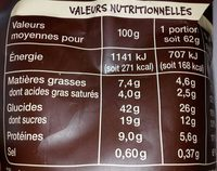 Tourteau fromager - Nutrition facts