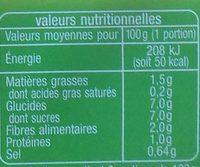 Betteraves rouges - Voedingswaarden