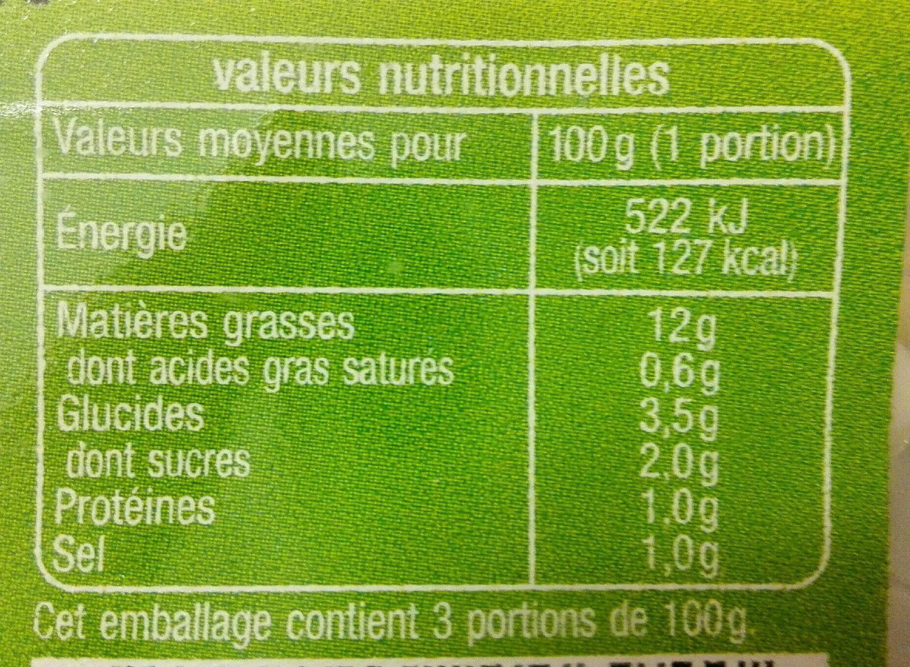 Céleri rémoulade - Voedingswaarden - fr