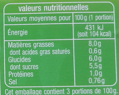 Coleslaw - Informations nutritionnelles