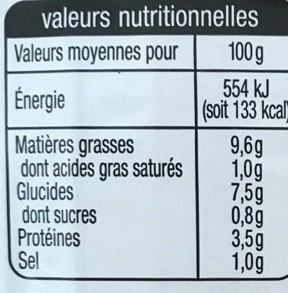 Piémontaise au jambon - Voedigswaarden