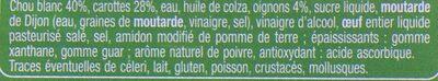 Coleslaw - Ingredients
