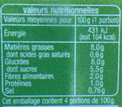 Coleslaw - Nutrition facts