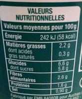 Sauce tomate Arrabbiata - Informations nutritionnelles - fr