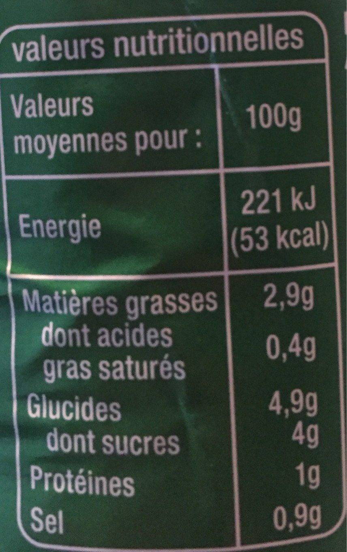 Sauce tomate provencale - Informations nutritionnelles