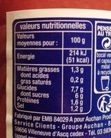 Sauce tomate cuisinee - Informations nutritionnelles - fr