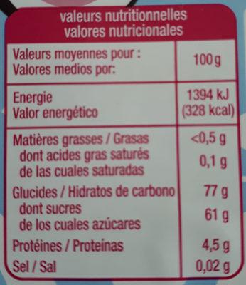 Maxi mix - Informations nutritionnelles