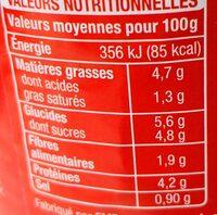 Sauce tomate bolognaise - Informations nutritionnelles - fr