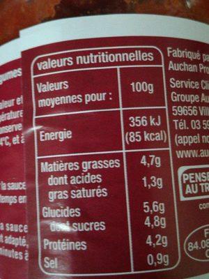Sauce tomate bolognaise auchan - Informations nutritionnelles